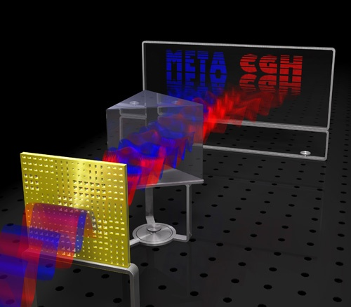 Photonics  Spatial and Spectral Light Shaping with Metamaterials