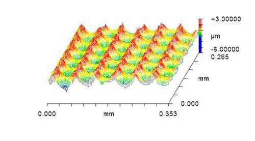 Development of a tertiary motion generator for elliptical vibration texturing