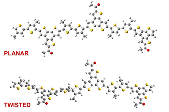 Benzotrithiophene Copolymers: Influence of Molecular Packing and Energy Levels on Charge Carrier Mobility