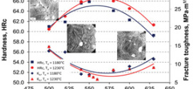 Experimental Evaluation of Tool and High-Speed Steel Properties Using Multi-Functional KIc-Test Specimen