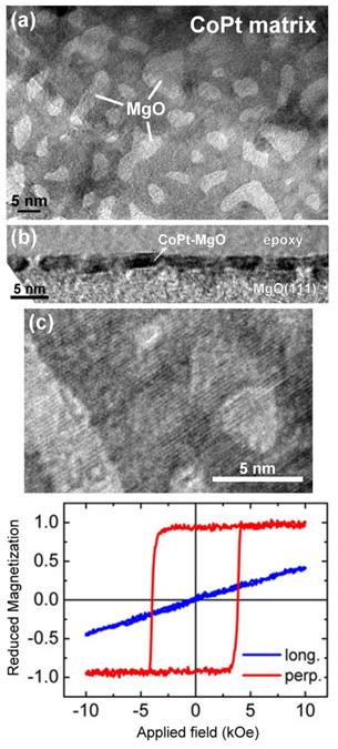 Intra-grain perpendicular percolated L11 CoPt thin films. Advances In Engineering