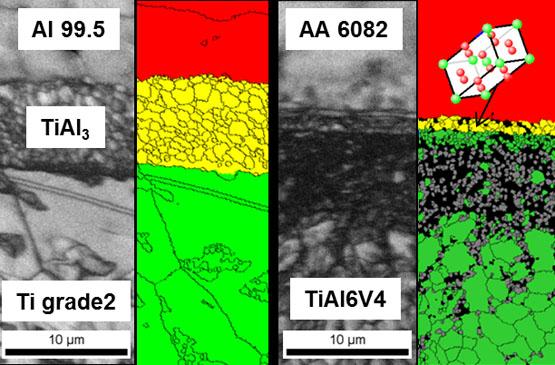 Microstructural evolution in the bonding zones of co-extruded aluminium/titanium- - Advances in Engineering