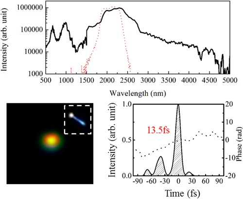 """online new aspects of magellanic cloud research proceedings of the second european meeting on the magellanic clouds organized by the sonderforschungsbereich 328 """"evolution of"""