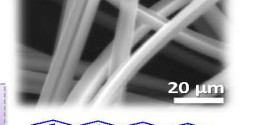 Functional group changes of polyacrylonitrile fibres- advances in engineering
