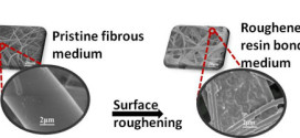 Designing high-caliber nonwoven filter mats for coalescence filtration of oil/water emulsions