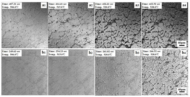 Microstructural evolution and thixoformability of semi-solid aluminum 319s alloy during re-melting. Advances in Engineering