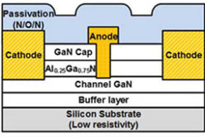 2.07-kV AlGaN/GaN Schottky Barrier Diodes on Silicon With High Baliga's Figure-of-Merit