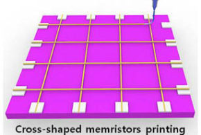 Simple, Inexpensive, and Rapid Approach to Fabricate Cross-Shaped Memristors Using an Inorganic-Nanowire-Digital-Alignment Technique and a One-Step Reduction Process