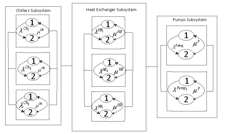 Lz-transform method