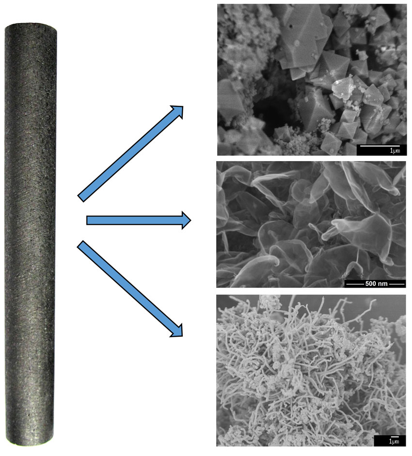 Electrochemical interaction between graphite and molten salts to produce nanotubes, nanoparticles, graphene and nanodiamonds. Advances in Engineering