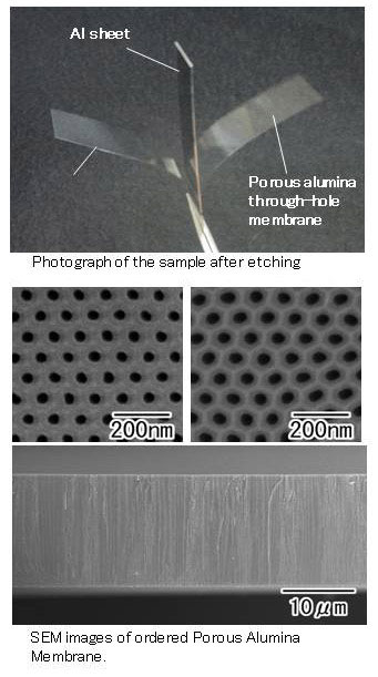 High-Throughput Fabrication Process for Highly Ordered Through-Hole Porous Alumina Membranes Using Two-Layer Anodization.Advances in Engineering
