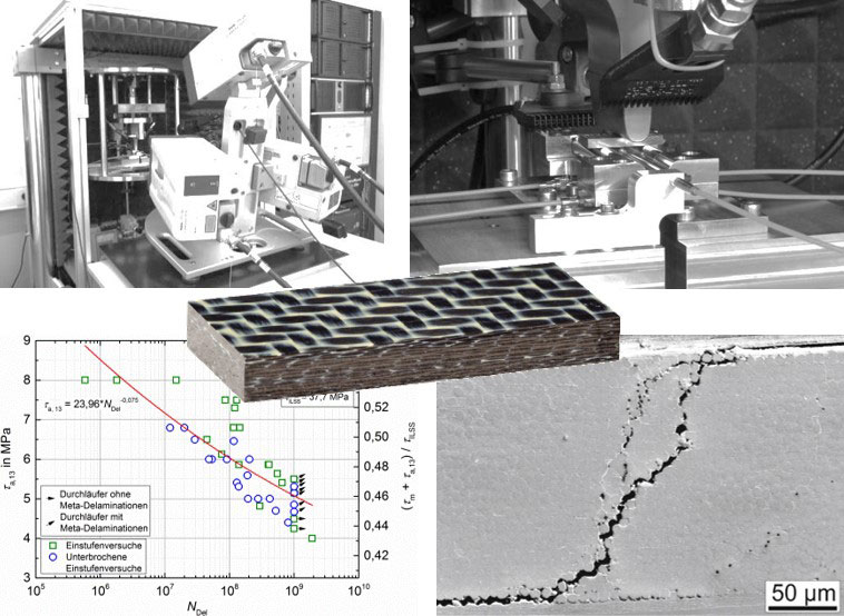 Ultrasonic fatigue and microstructural characterization of carbon fiber fabric reinforced polyphenylene sulfide in the very high cycle fatigue regime. Advances in Engineering