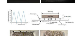 Relating asphalt binder elastic recovery properties to HMA crack modeling and fatigue life prediction 2. Advances in Engineering