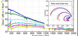frequency response dynamic friction Enhanced rate and state models (Advances in Engineering)