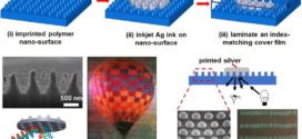 Molding Inkjetted Silver on Nanostructured Surfaces for High-Throughput Structural Color Printing (Advances in Engineering)