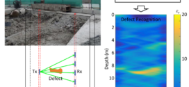 Underground structure defect detection and reconstruction using Crosshole GPR and Bayesian waveform inversion
