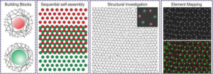 Binary plasmonic honeycomb structures High-resolution EDX mapping - Advances in Engineering