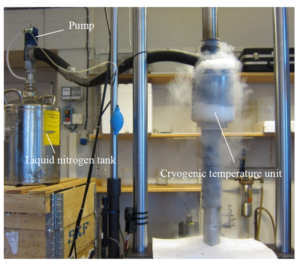 Effects of cryogenic temperature and pre-stretching on mechanical properties and deformation characteristics of a peak-aged AA6082 extrusion 2 - Advances in Engineering