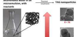 Synthesis of Yttrium Aluminum Garnet Nanoparticles in Confined Environment, and their Characterization - advances in engineering