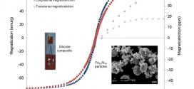 Magnetostrictive properties of FeAlpolyester and FeAlsilicone composites - advances in engineering