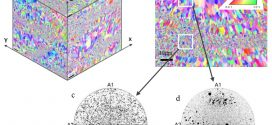 Microstructural features of Sc- and Zr-modified Al-Mg alloys processed by selective laser melting 2- advances in engineering
