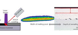 Diagnostic of laser remelting of HVOF sprayed Stellite coatings using an infrared camera - Advances in Engineering
