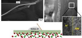 Reactive wetting and filling of boron nitride nanotubes by molten aluminum during equilibrium solidification- Advances in Engineering