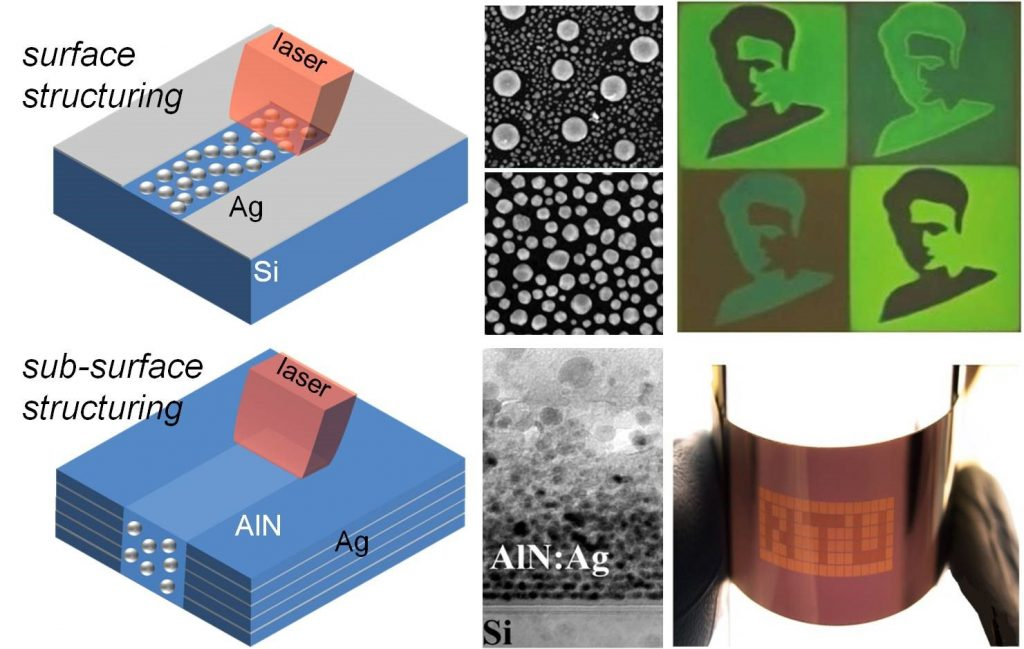 Simulating opto-thermal processes involved in laser induced self-assembly of surface and sub-surface plasmonic nano-structuring- Advances in Engineering