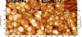 Pronounced effects of oxygen growth pressure on structure and properties of ZnO and AZO films laser deposited on Zeonor polymer-Advances in Engineering