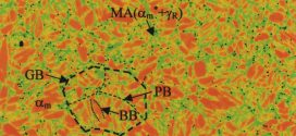 fine particle peening on fatigue strength of a TRIP-aided martensitic steel-Advances in Engineering