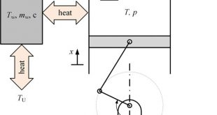 Thermodynamic model-for-reciprocating-compressors-fluid-dependent-efficiencies. Advances in Engineering
