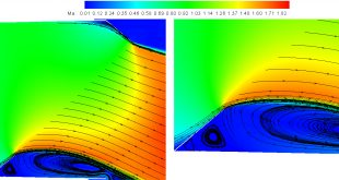 Two-Dimensional Supersonic Thrust Vectoring Using Staggered Ramps. Advances in Engineering