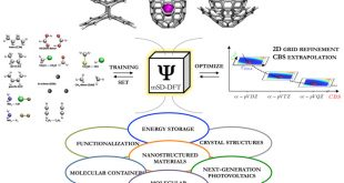 General optimization procedure towards the design of a new family of minimal parameter spin-component-scaled double-hybrid density functional theory. Advances in Engineering