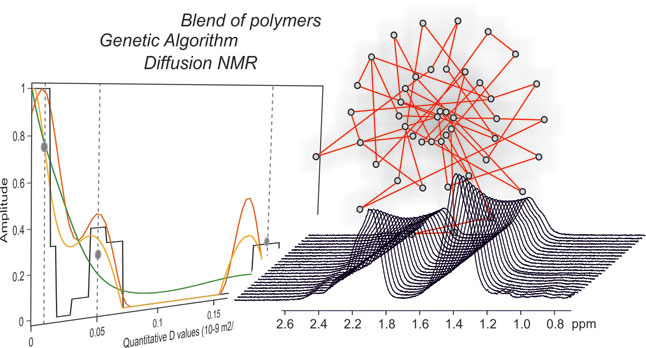 Molecular weight prediction in polystyrene blends-Advances in Engineering