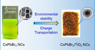 Photoelectrochemically Active and Environmentally Stable CsPbBr3/TiO2 Core/Shell Nanocrystals. Advances in Engineering