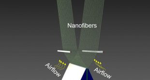 Electro-aerodynamic field aided needless electrospinning . Advance in Engineering