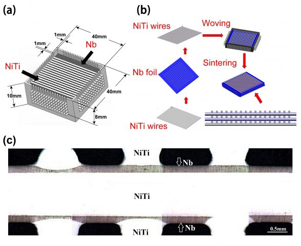 Microstructure evolution and superelasticity of layer-like NiTiNb -Advances in Engineeringporous metal prepared by eutectic reaction