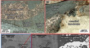 Si-bronze to 304 stainless steel GTA weld fusion zone microstructure and mechanical properties. Advances in Engineering
