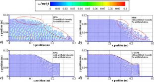 A Lagrangian gradient smoothing method for solid-flow problems using simplicial mesh. Advances in Engineering