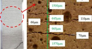 Basic mechanical properties of ultra-high ductility cementitious composites: From 40 MPa to 120 MPa. Advances in Engineering