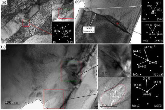 Microstructure evolution and embrittlement of electron beam welded TZM alloy joint- Advances in Engineering