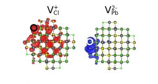 Stokes shifts in PbS quantum dots -Advances in Engineering