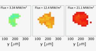 Non-intrusive temperature measurement particles fluidized bed advances in engineering