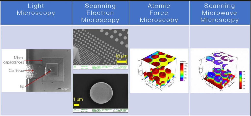 Multimodal imaging technology by integrated scanning electron, force, and microwave microscopy - Advanced Engineering