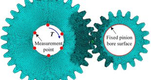 standard involute spur gear mesh stiffness-advances in engineering