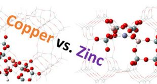 Sibling rivalry: Cu forces Zn to move somewhere else on mordenite - Advances in Engineering