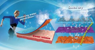 Moisture wicking textiles with directional water transport - Advances in Engineering