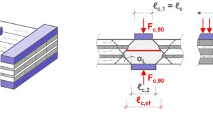 Cross Laminated Timber under Compression Perpendicular to Plane - Advances in Engineering