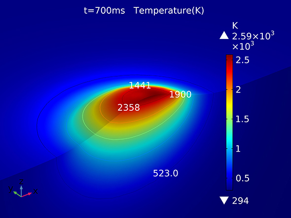 Numerical simulation and experimental study of cladding Fe60 on an ASTM 1045 substrate by laser cladding - Advances in Engineering