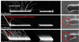 Track-level analysis reveals scan speed play a significant role in plume stability and spatter generation in laser powder bed fusion AM - Advances in Engineering